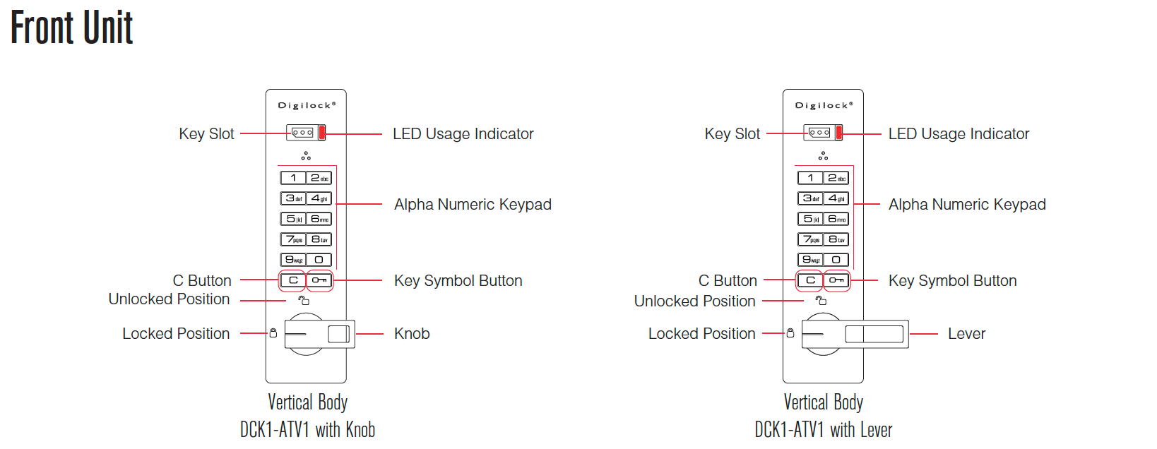 Lock Overview